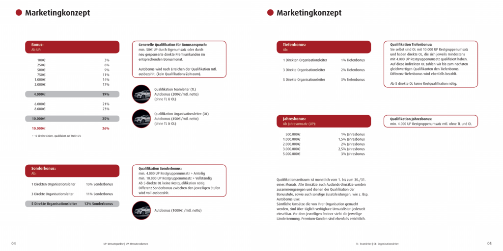 Vegas Marketingplan